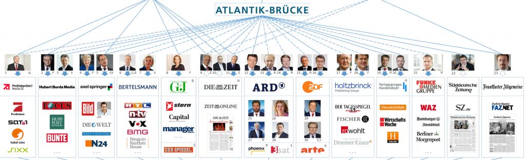 Bundesfinanzhof: Privat-Unternehmer und ihre Lobby als wahre Förderer des  Gemeinwesens? - arbeitsunrecht in deutschland